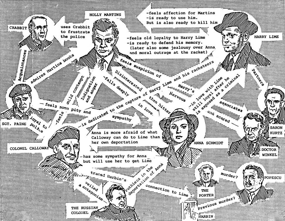 Third Man Map